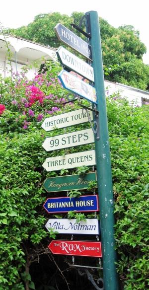 Multiple Signposts